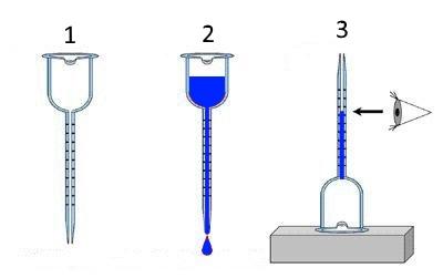 Принцип действия виномера капиллярного